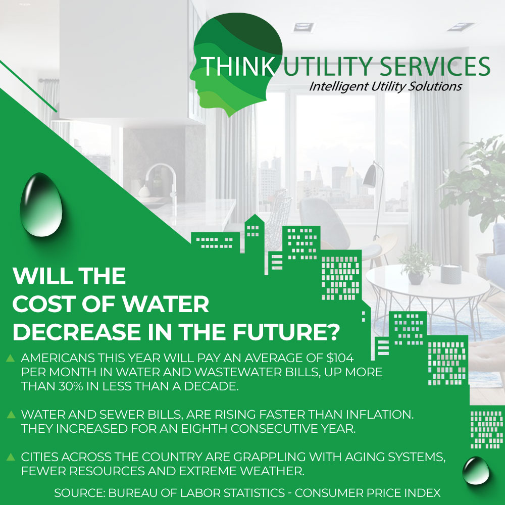 Blog Post - Will the cost of water decrease in the future